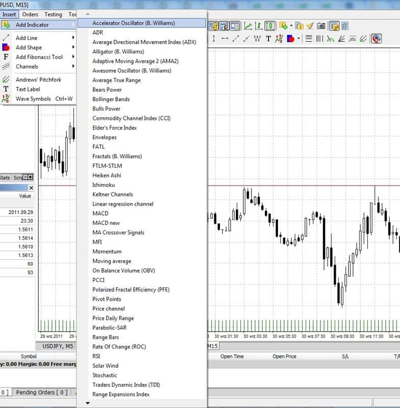 Forex tester 2 forex factory