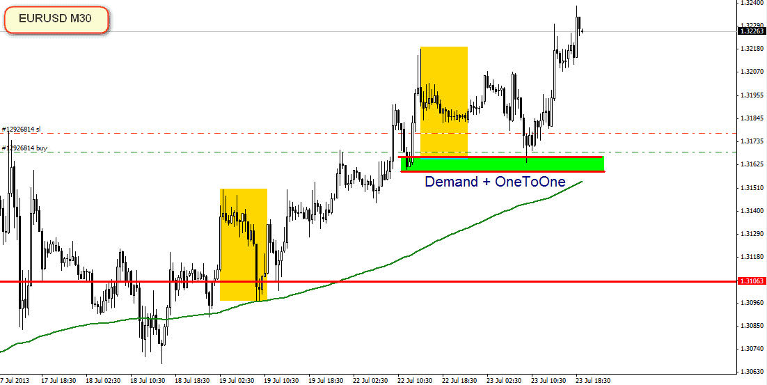 Dobre strategie na forex